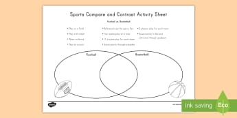 Football and Basketball Compare and Contrast Activity Sheet - sports, PE, gym, NFL, worksheet, venn diagram, team, players