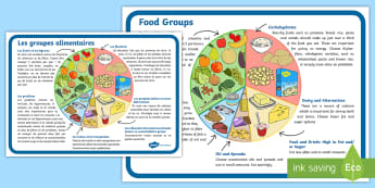 Food Large Display Poster English/French - food groups, healthy eating, food, food groups poster, big food groups poster, food groups display p