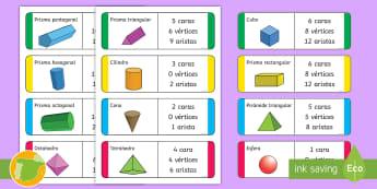 Tarjetas educativas: Las propiedades de las figuras 3D - propiedades, figuras 3D, figuras geométricas, cuerpos geométricos,cuerpos 3D, 3D, caras, vértices
