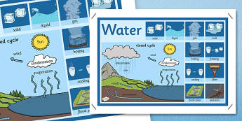 Water Display Poster - water, display poster, display, poster