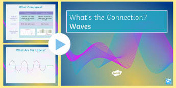 Waves What's the Connection? PowerPoint - KS4 What's the Connection?, Waves, Transverse, Longitudinal, Electromagnetic, Amplitude, Frequency,