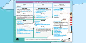 EYFS Enhancement Ideas - EYFS, Early Years Planning, continuous provision, Lost and Found, Oliver Jeffers, polar regions, pen, planning