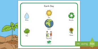 Earth Day Word Mat - earth day vocabulary, earth day celebration, recycle, reuse, reduce, earth, recycling