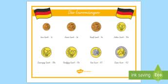 Euromünzen Poster DIN A4 - Euros, Geld, Münzen, Lernhilfe, German