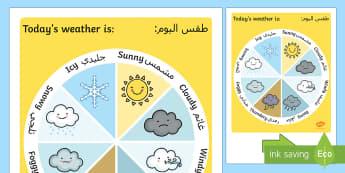 Today's Weather Display Chart Arabic/English  - EAL, Arabic, Weather Display Chart