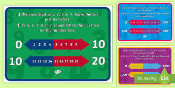 Rounding Poem Number Line Display Posters - Rounding Poem Number Line Display Pack - rounding, round, rounding to hundred, hundred, poem, number
