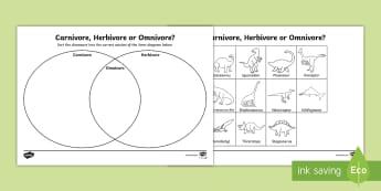 Dinosaurs Omnivore Carnivore Herbivore Sorting Activity Sheet  - Worksheet, venn, diagram, features, diet