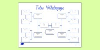 Whakapapa Family Tree Worksheet / Activity Sheet - Maori, Te Reo, family, tree, Whakapapa, whanau, New Zealand, worksheet