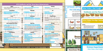 EYFS Goldilocks and the Three Bears Enhancement Ideas and Resource Pack - Early Years, continuous provision, early years planning, adult led, Goldilocks, bears, traditional tales, planning