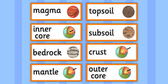 Extreme Earth Word Cards - words, literacy, visual aid, english