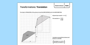 Maths Need To Knows Translation - maths, need to know, translation, ks3, key stage 3, numeracy