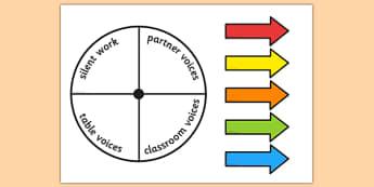 The Noise-O-Meter - Noise, level of noise, behavior management, inside voices, quiet, class management, noise control, sound control