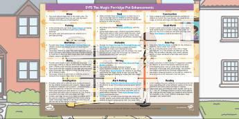 EYFS The Magic Porridge Pot Enhancement Ideas - Early Years planning, enhancements, continuous provision, EYFS, porridge, planning