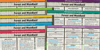 EYFS Forest and Woodland Lesson Plan and Enhancement Ideas EYFS Lesson Plan and Enhancement Ideas - EYFS, Early Years Planning, Adult Led, Continuous Provision, Forests, Woodlands, Trees, Leaves, Brit