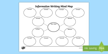 Informative Writing Mind Map Activity Sheet - Informative, Writing, Brainstorm, Graphic Organizer, Topic, Informational