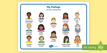 My Feelings Word Mat English/Portuguese - My Feelings Word Mat - Word mat, writing aid, emotions, Feelings, All about me, ourselves, feelings