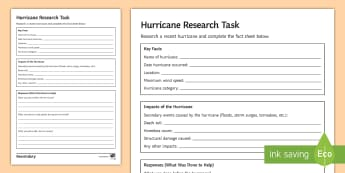 Hurricane Research Activity Sheet  - research, home learning, homework, cover lesson, current event, internet, fact sheet, news