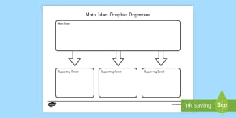 Main Idea Graphic Organizer Activity Sheet - Main Idea, Supporting Details, ELA, Common Core, Graphic Organizer, worksheet