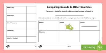 Comparing Canada to Other Countries Activity - Uniquely Canadian, social studies, writing, language, country.