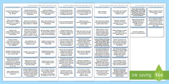 CfE Second Level Numeracy and Mathematics Benchmark Assessment Stickers-Scottish - scottish, scotalnd, scotland, assessment, stickers, maths assessemnt, sats, maths assessmnet, assesm