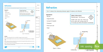Refraction Investigation Instruction Sheet - light, practical, physics, refraction, light wave, wave properties