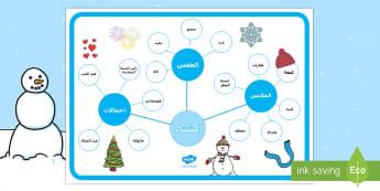 خريطة ذهنية في موضوع الشتاء - الشتاء، شتاء، فصول السنة، خريطة ذهنية، عربي، مفردات,Arab
