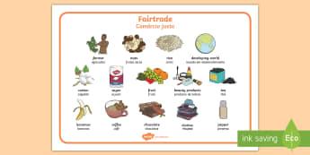Fairtrade Word Mat English/Portuguese - Fairtrade Word Mat - fairtrade, word mar, keyword mat, key words, wordmat