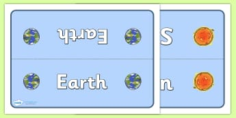 Editable Class Group Signs (Our Solar System - Planets) - Planets, group signs, group labels, group table signs, table sign, teaching groups, class group, class groups, table label