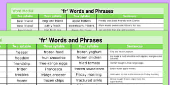 FR Word List - speech sounds, phonology, articulation, speech therapy, cluster reduction, blends, apraxia