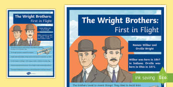 The Wright Brothers Display Poster - United States History, State history, Wright Brothers, North Carolina, Airplane, Flight