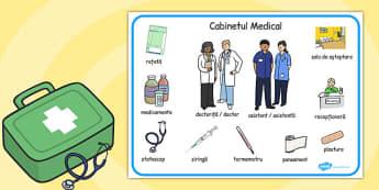 La doctor - Planșă cu imagini și cuvinte