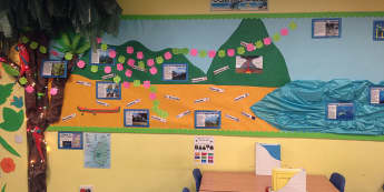 Geography, Saint Lucia, Tropical, land, Volcano, Island, Tourists, Display, Classroom Display, Early Years (EYFS), KS1 & KS2 Primary Teaching Resources