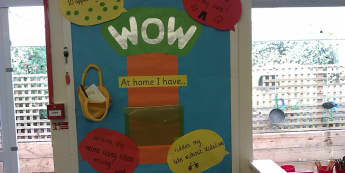 Ourselves, WOW, At home I have, Count, Counting, Riding Bike, Written, Display, Classroom Display, Early Years (EYFS), KS1 & KS2 Primary Teaching Resources