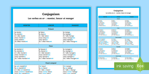 New Poster A2 Conjugaisons Des Verbes Devoir Voir Et Vouloir