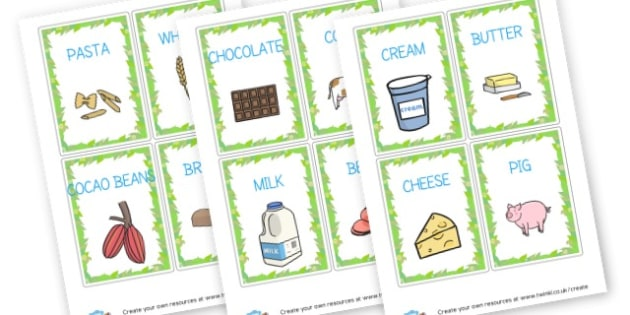 Food Word Cards - Food, Drink and Eating Literacy Primary Resources - Food & Drink
