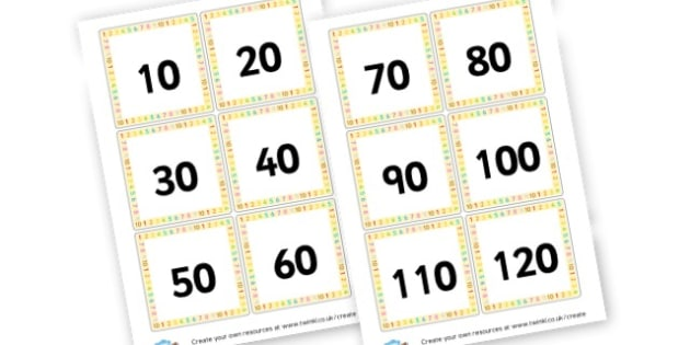 Multiples of 10 Cards - Counting in 10s Primary Resources, number line, numberlines, maths