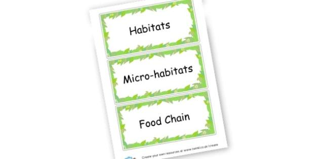 Habitats - Habitats & Environments Primary Resources, Habitats, Environments