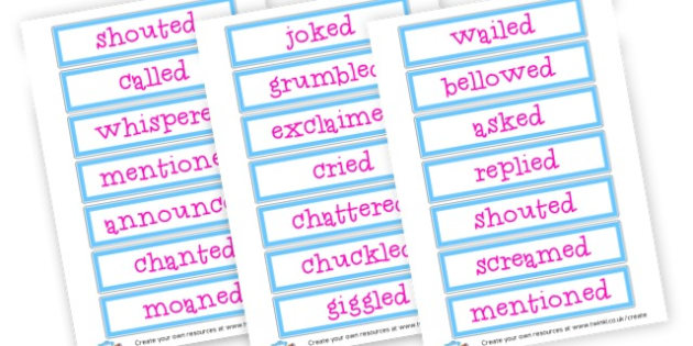 Alternatives to said - Synonyms & Antonyms Primary Resources ...