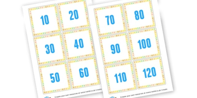 10 x tables to 120 - Times Tables Primary Resources, multiply, times, number of, games, Times, Table, Tabe