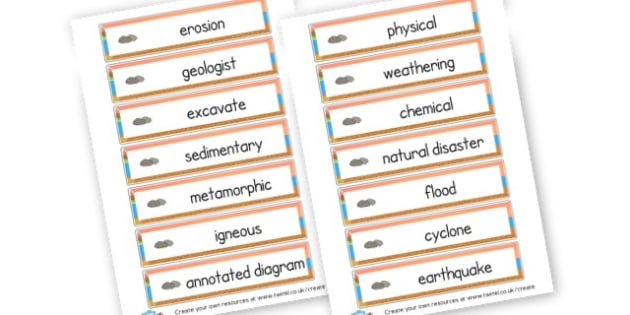 Science Unit One Words - Science & Investigation Keywords Primary Resources, knowledge