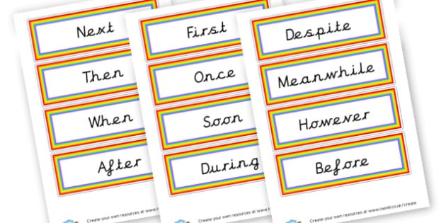 Opener Visual Aids - Display Sentence Starters Primary Resources, Display, Letters