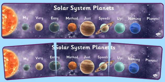 Mnemonic Solar System Planets Display Banner Detailed Images
