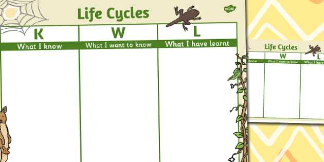Life Cycles Topic KWL Grid - life cycles, topic, kwl, grid, know