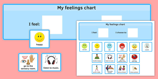 Ks3 Feelings Chart Ks3 Feelings Chart Feelings Chart