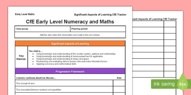 Numeracy and Mathematics Significant Aspects of Learning and Progression Framework CfE Early Level Tracker-Scottish