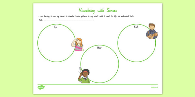 Visualising with Senses (See, Hear, Feel) Activity Sheet, worksheet