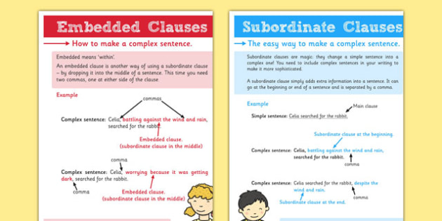 Embedded and subordinate clauses poster - poster, display, clause