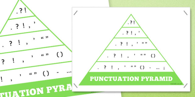VCOP Punctuation Pyramid Poster - australia, vcop, punctuation