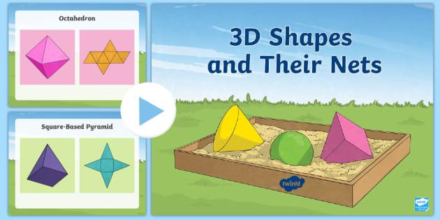 3d shape nets ppt