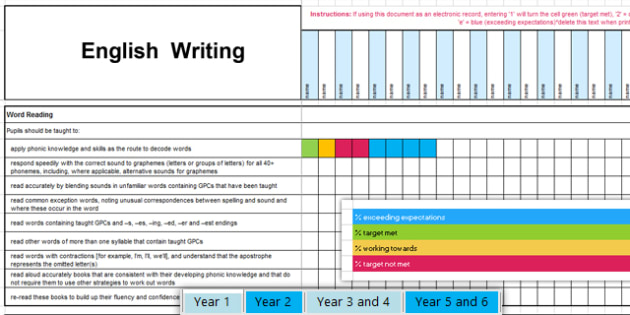 Assessing Pupils' Progress (APP): Assessment guidelines